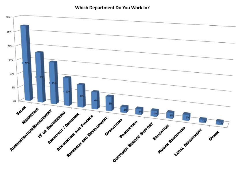survey-chart-1