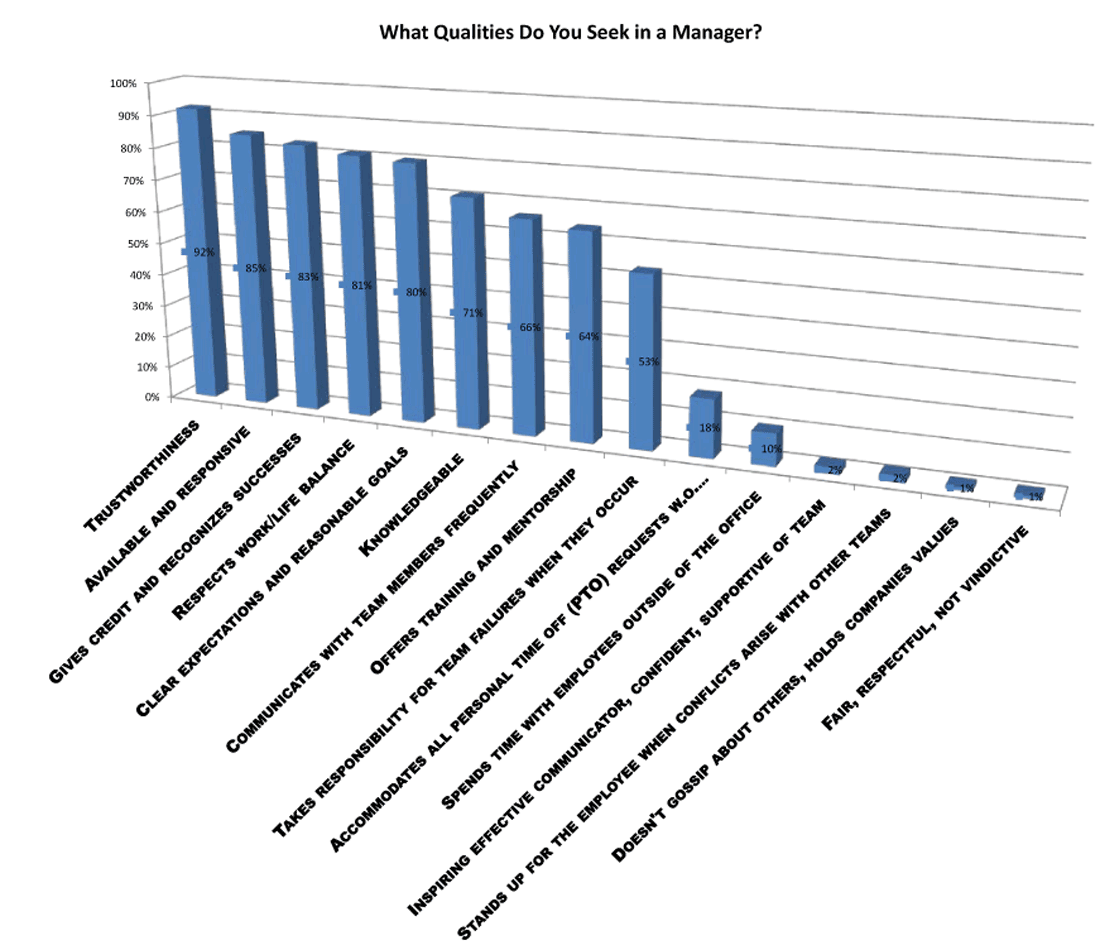 survey-chart-11