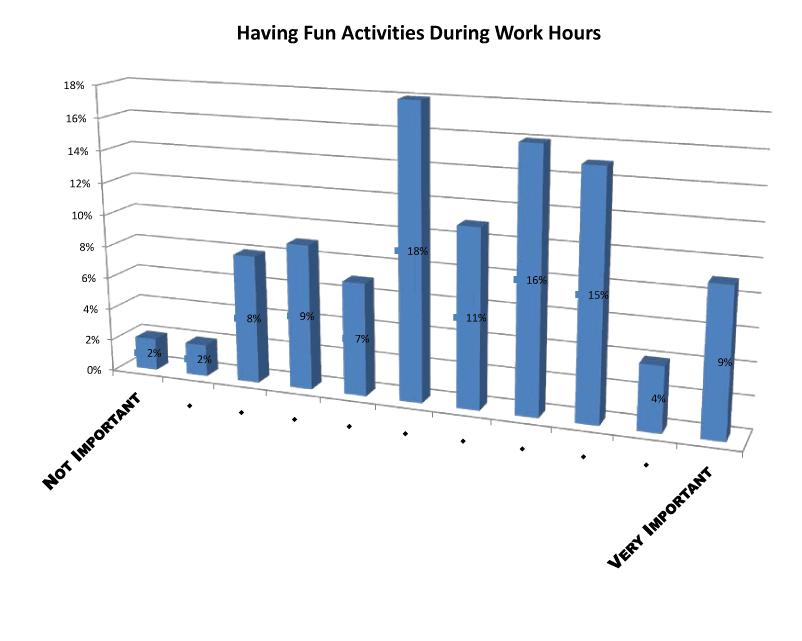 survey-chart-12