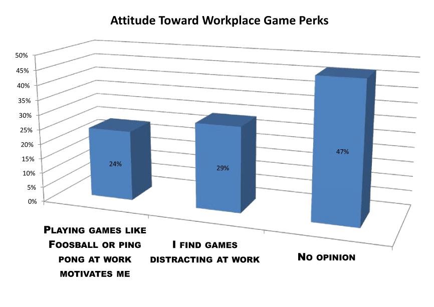 survey-chart-13