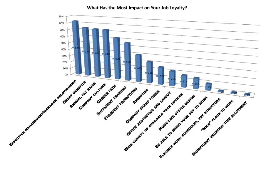 survey-chart-15