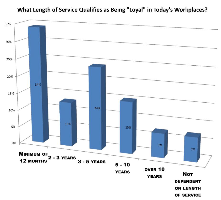 survey-chart-16