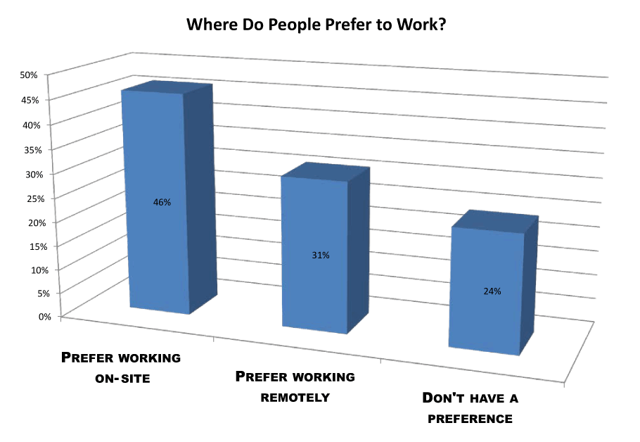 survey-chart-3