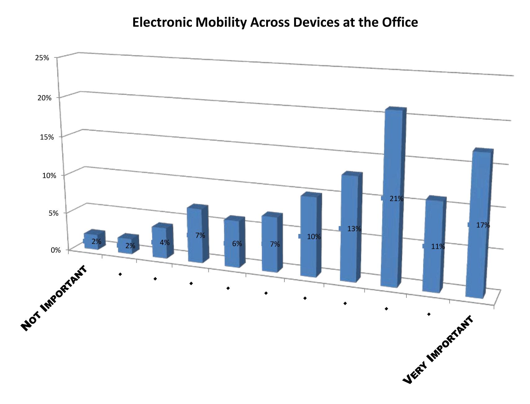 survey-chart-4