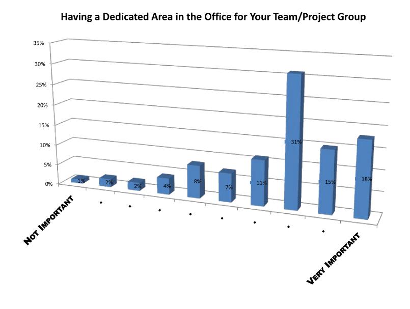 survey-chart-5