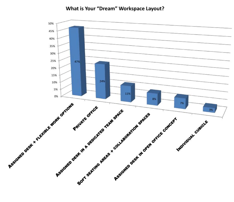 survey-chart-6