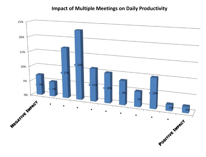 survey-chart-7