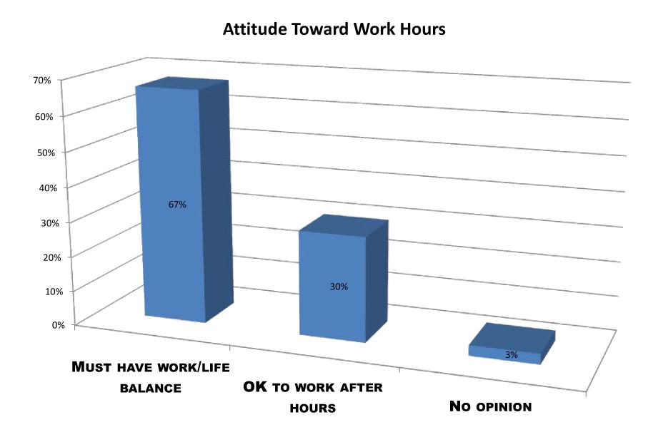 survey-chart-9
