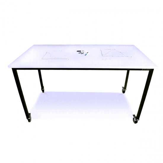 dry erase top table